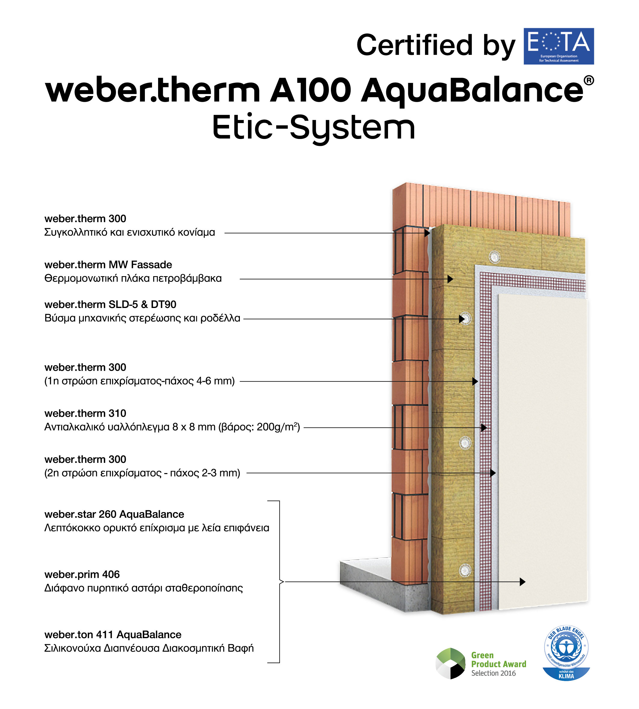 Web webertherm A100 Aquabalance 28MAY2020 GR